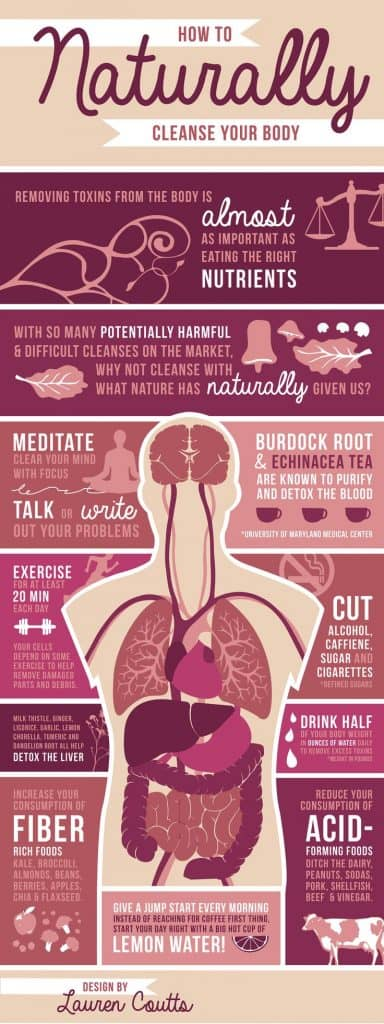 how to naturally cleanse